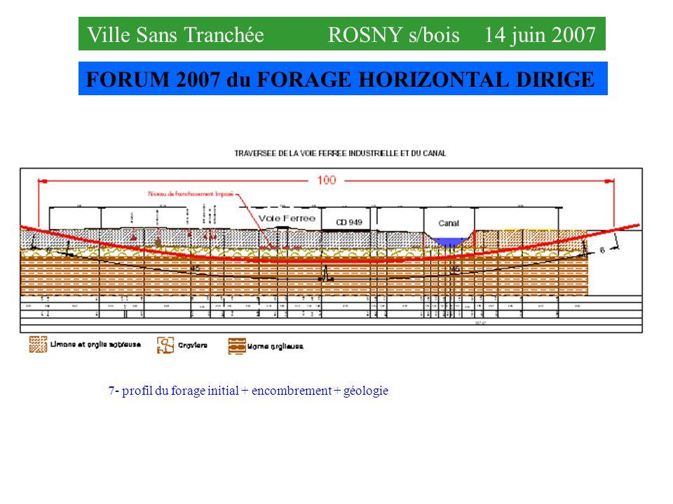 FORUM 2007 du FORAGE HORIZONTAL DIRIGE Ville Sans Tranchée ROSNY s/bois 14 juin 2007 7- profil du forage initial + encombrement + géologie