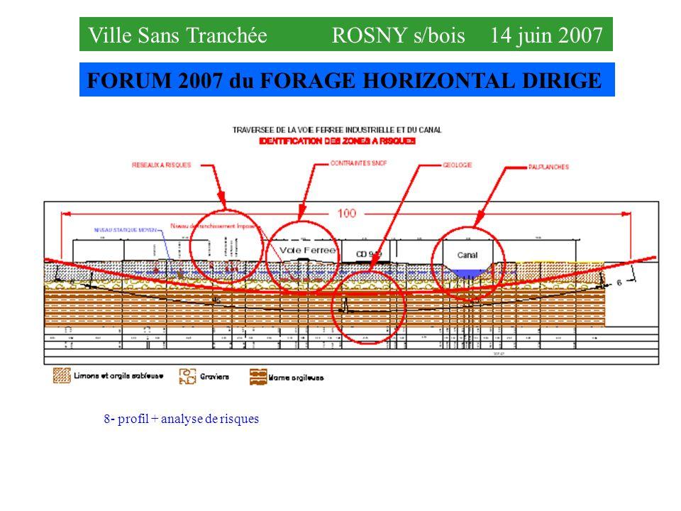 FORUM 2007 du FORAGE HORIZONTAL DIRIGE Ville Sans Tranchée ROSNY s/bois 14 juin 2007 8- profil + analyse de risques