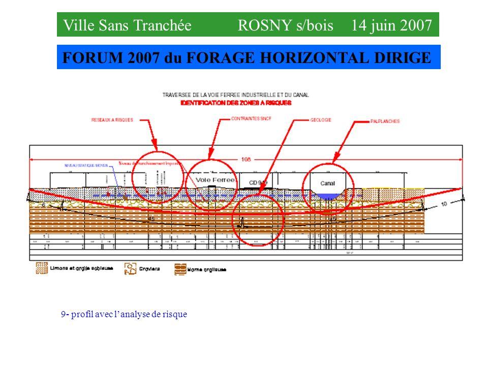 FORUM 2007 du FORAGE HORIZONTAL DIRIGE Ville Sans Tranchée ROSNY s/bois 14 juin 2007 9- profil avec lanalyse de risque