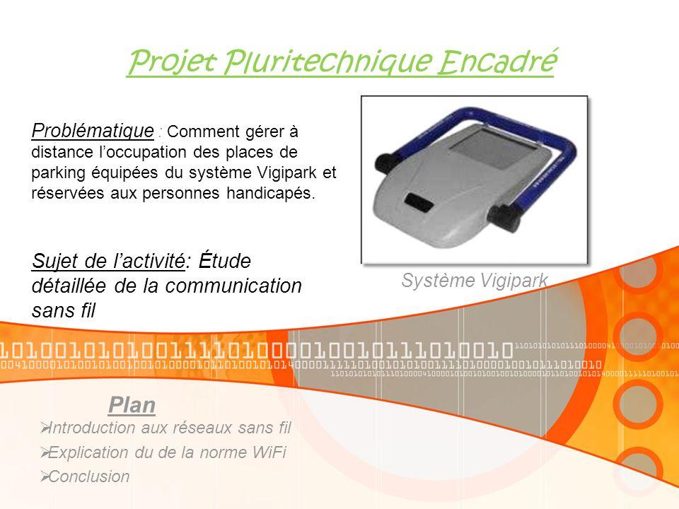 Projet Pluritechnique Encadré Plan Introduction aux réseaux sans fil Explication du de la norme WiFi Conclusion Sujet de lactivité: Étude détaillée de
