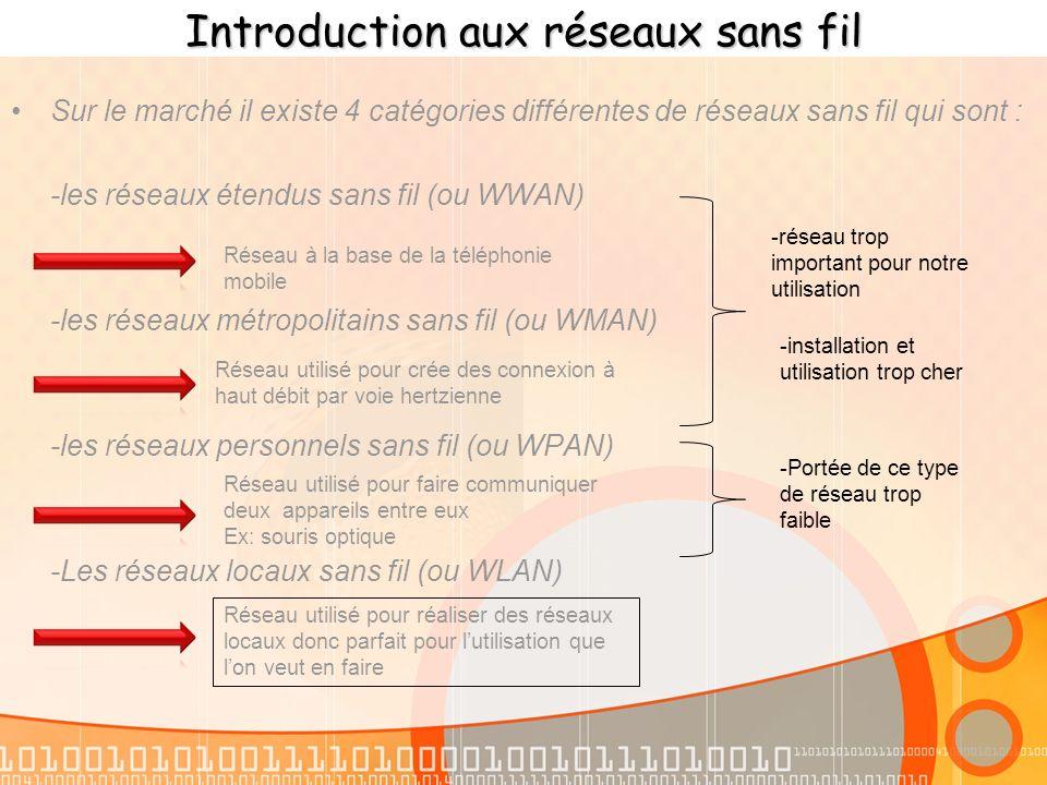 Explication du de la norme WiFi Le WiFi (ou IEEE 802.11) est une norme utilisée pour créer des réseaux locaux sans fil.