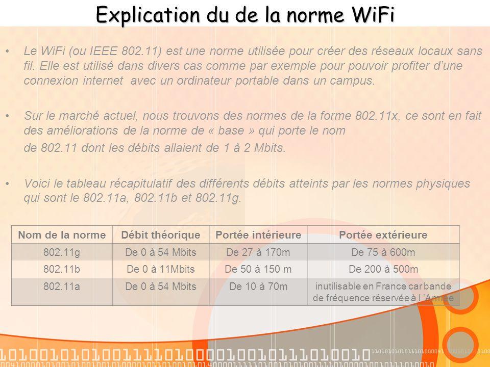 Explication du de la norme WiFi Le WiFi (ou IEEE 802.11) est une norme utilisée pour créer des réseaux locaux sans fil. Elle est utilisé dans divers c