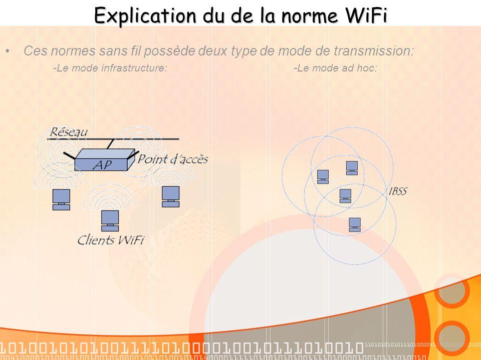 Conclusion Grâce à létude que nous avons faites précédemment, nous pouvons déjà dégager quelques critères concernant le type de matériel WiFi à intégrer au Vigipark qui sont: Lutilisation dun matériel de type 802.11b et 802.11g pour pouvoir émettre en extérieur Le mode de transmission du système WiFi sera de type ad hoc à cause du type dalimentation et du manque de place.