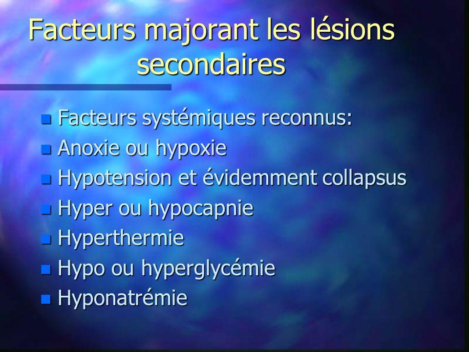 Facteurs majorant les lésions secondaires n Facteurs systémiques reconnus: n Anoxie ou hypoxie n Hypotension et évidemment collapsus n Hyper ou hypoca