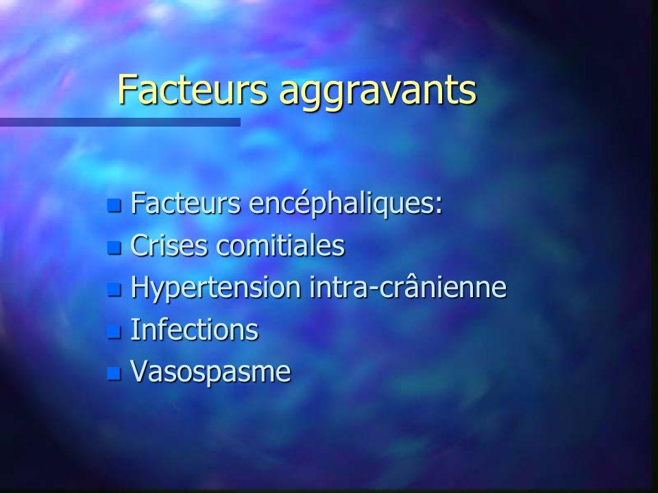 Facteurs aggravants n Facteurs encéphaliques: n Crises comitiales n Hypertension intra-crânienne n Infections n Vasospasme