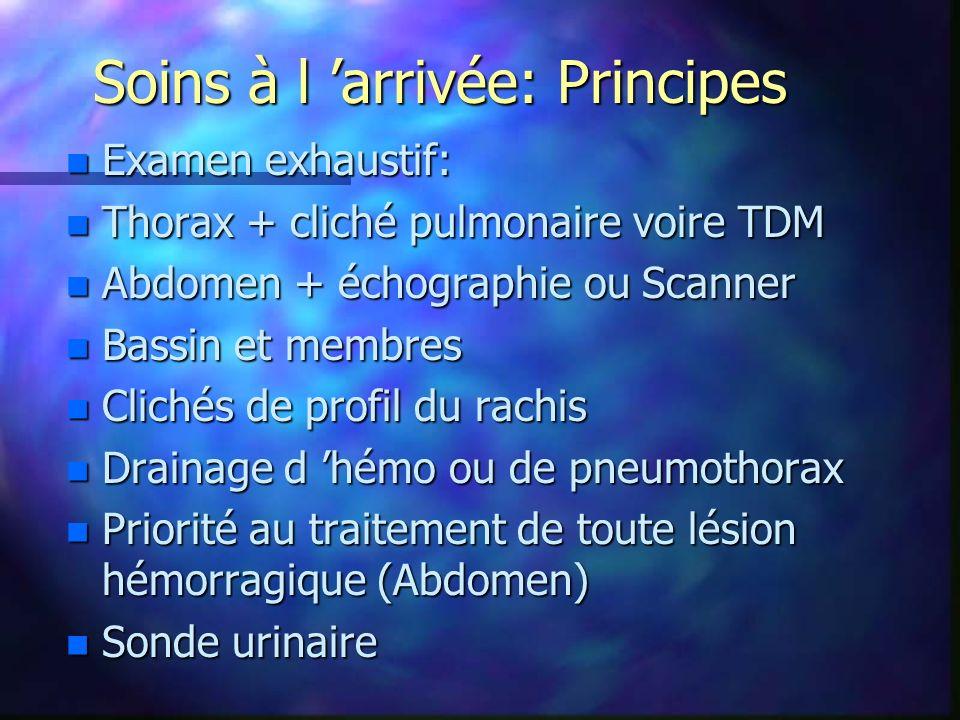 Soins à l arrivée: Principes n Examen exhaustif: n Thorax + cliché pulmonaire voire TDM n Abdomen + échographie ou Scanner n Bassin et membres n Clich