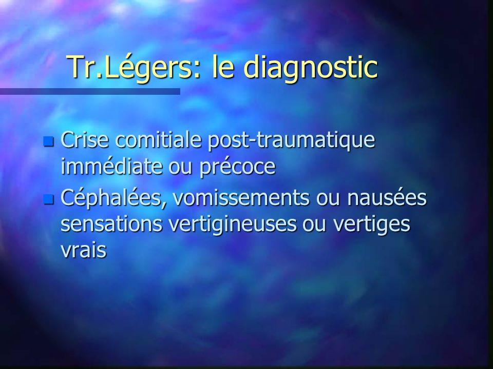Tr.Légers: le diagnostic n Crise comitiale post-traumatique immédiate ou précoce n Céphalées, vomissements ou nausées sensations vertigineuses ou vert