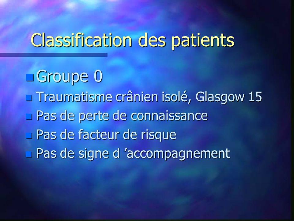 Classification des patients n Groupe 0 n Traumatisme crânien isolé, Glasgow 15 n Pas de perte de connaissance n Pas de facteur de risque n Pas de sign