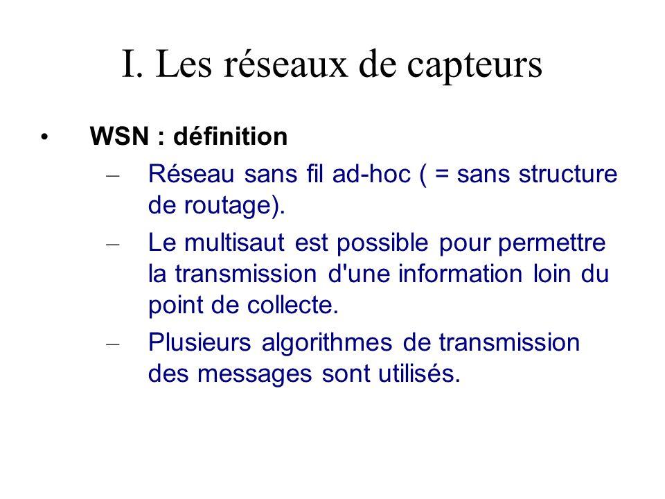 I. Les réseaux de capteurs WSN : définition – Réseau sans fil ad-hoc ( = sans structure de routage). – Le multisaut est possible pour permettre la tra