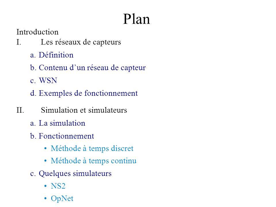 Plan Introduction I.Les réseaux de capteurs a.Définition b.Contenu dun réseau de capteur c.WSN d.Exemples de fonctionnement II.Simulation et simulateurs a.La simulation b.Fonctionnement Méthode à temps discret Méthode à temps continu c.Quelques simulateurs NS2 OpNet Jsim Conclusion