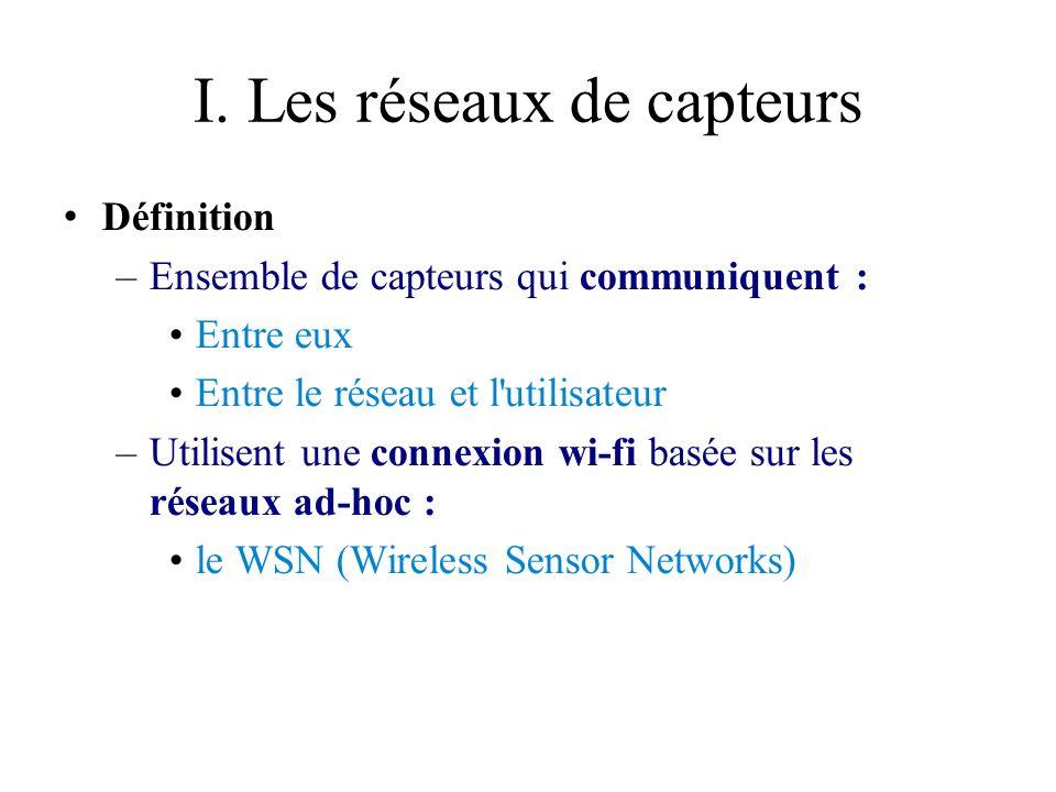 I. Les réseaux de capteurs Définition –Ensemble de capteurs qui communiquent : Entre eux Entre le réseau et l'utilisateur –Utilisent une connexion wi-