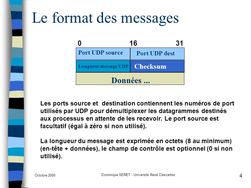 Octobre 2000 Dominique SERET - Université René Descartes 4 Le format des messages Port UDP source Longueur message UDP Port UDP dest 0 16 31 Données..