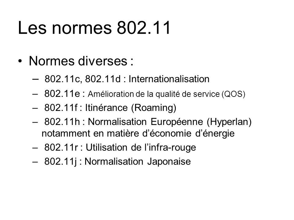 Les normes 802.11 Normes diverses : – 802.11c, 802.11d : Internationalisation – 802.11e : Amélioration de la qualité de service (QOS) – 802.11f : Itinérance (Roaming) – 802.11h : Normalisation Européenne (Hyperlan) notamment en matière déconomie dénergie – 802.11r : Utilisation de linfra-rouge – 802.11j : Normalisation Japonaise