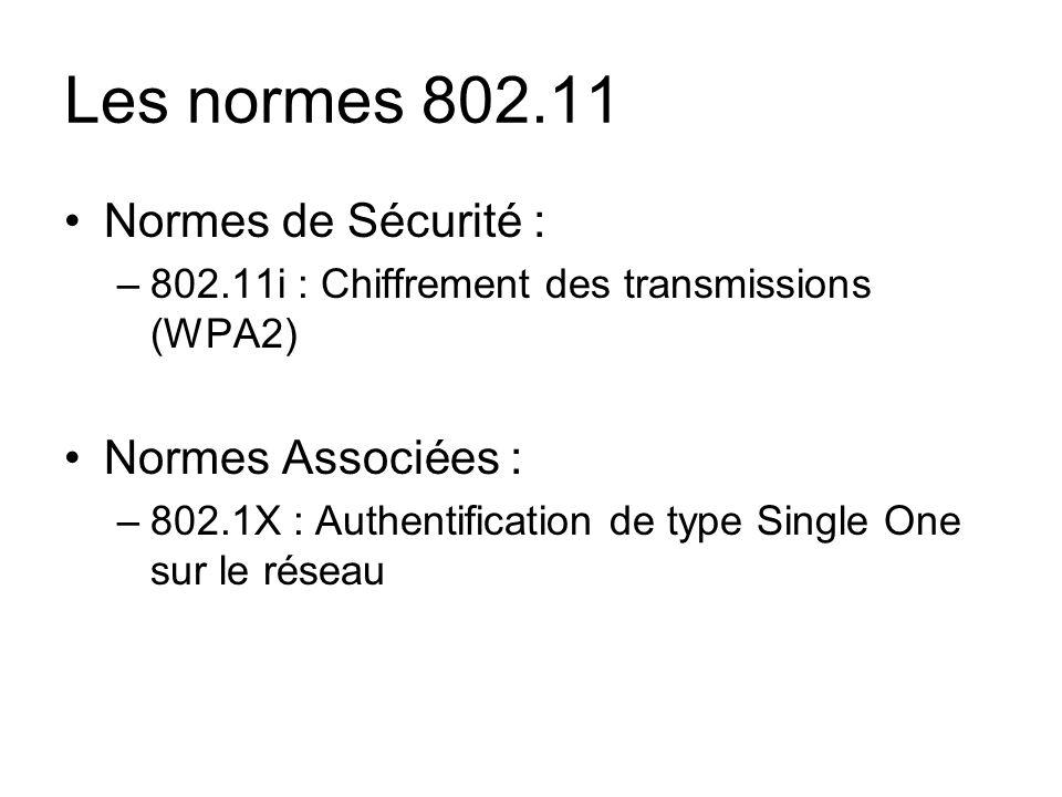 Les normes 802.11 Normes de Sécurité : –802.11i : Chiffrement des transmissions (WPA2) Normes Associées : –802.1X : Authentification de type Single On