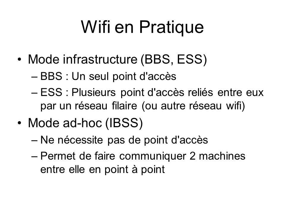 Wifi en Pratique Mode infrastructure (BBS, ESS) –BBS : Un seul point d accès –ESS : Plusieurs point d accès reliés entre eux par un réseau filaire (ou autre réseau wifi) Mode ad-hoc (IBSS) –Ne nécessite pas de point d accès –Permet de faire communiquer 2 machines entre elle en point à point