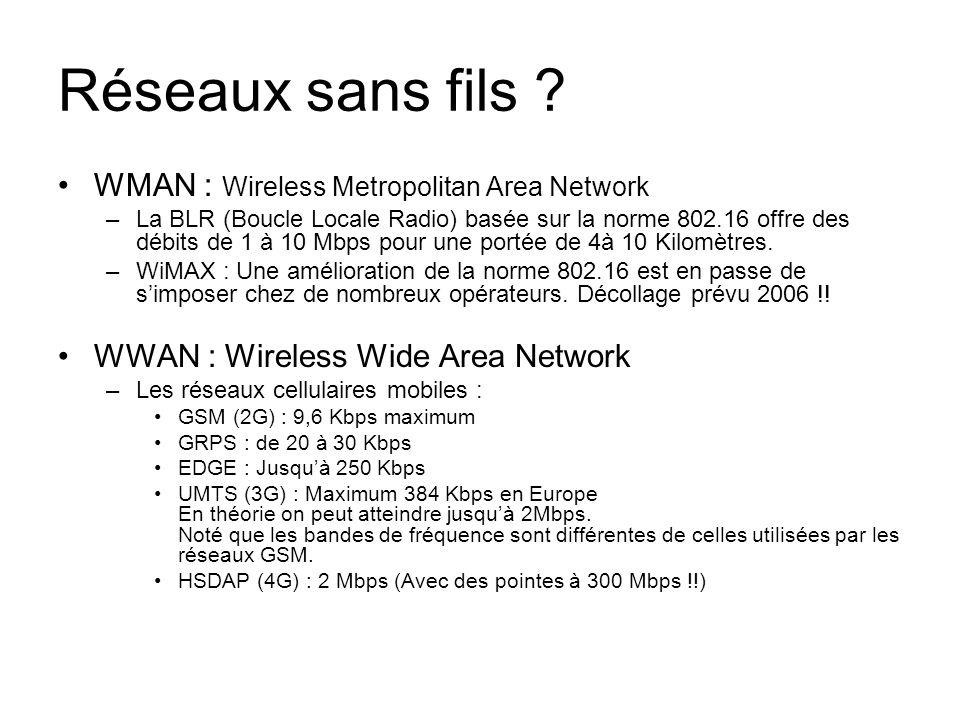 Réseaux sans fils ? WMAN : Wireless Metropolitan Area Network –La BLR (Boucle Locale Radio) basée sur la norme 802.16 offre des débits de 1 à 10 Mbps