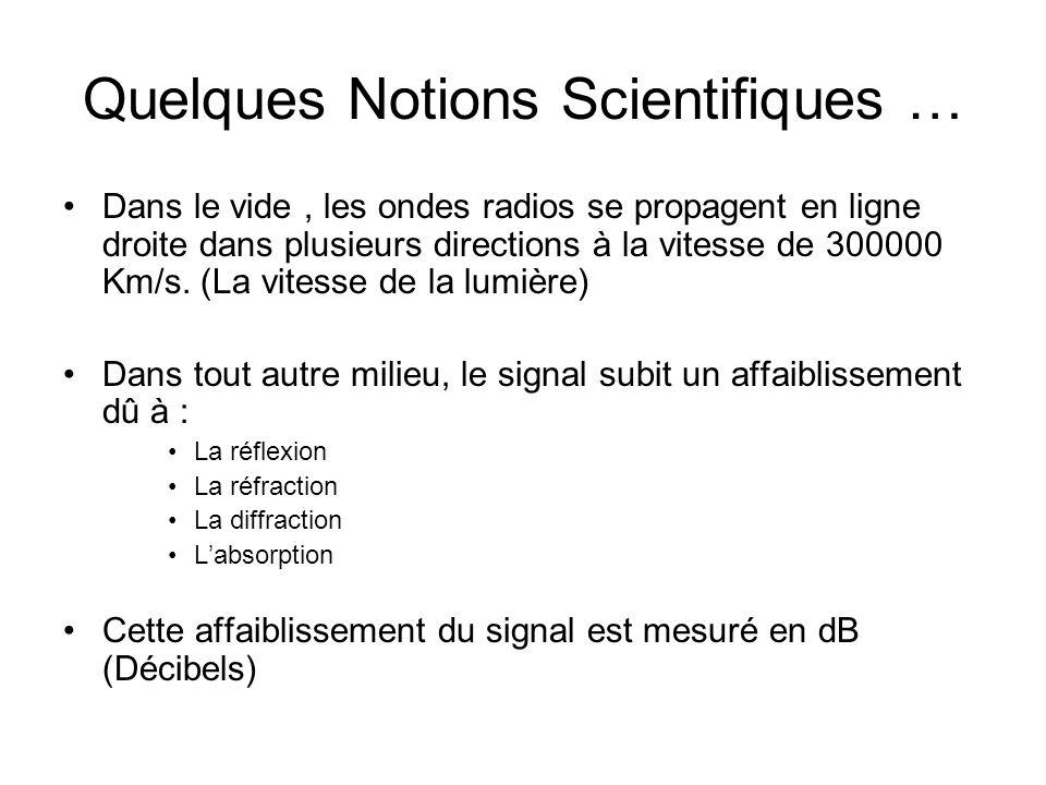 Quelques Notions Scientifiques … Dans le vide, les ondes radios se propagent en ligne droite dans plusieurs directions à la vitesse de 300000 Km/s.