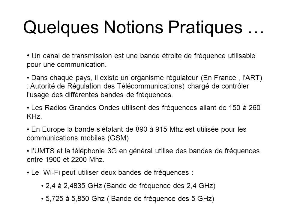 Quelques Notions Pratiques … Un canal de transmission est une bande étroite de fréquence utilisable pour une communication. Dans chaque pays, il exist