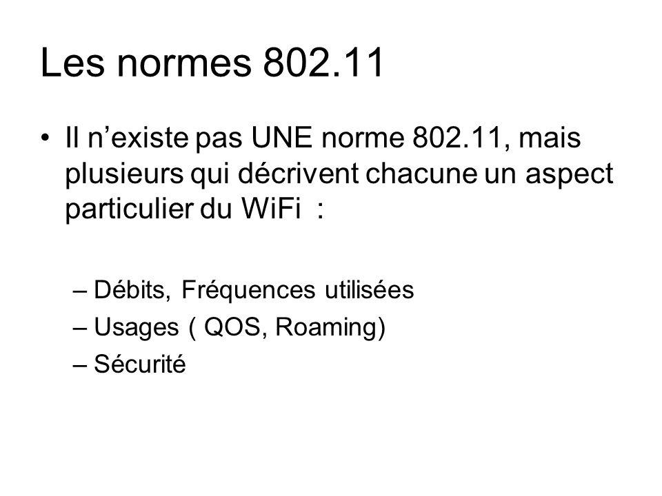 Les normes 802.11 Il nexiste pas UNE norme 802.11, mais plusieurs qui décrivent chacune un aspect particulier du WiFi : –Débits, Fréquences utilisées –Usages ( QOS, Roaming) –Sécurité