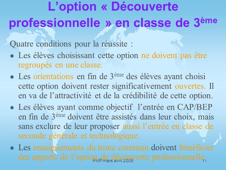 PNP mars avril 200511 Loption « Découverte professionnelle » en classe de 3 ème Quatre conditions pour la réussite : l Les élèves choisissant cette option ne doivent pas être regroupés en une classe.