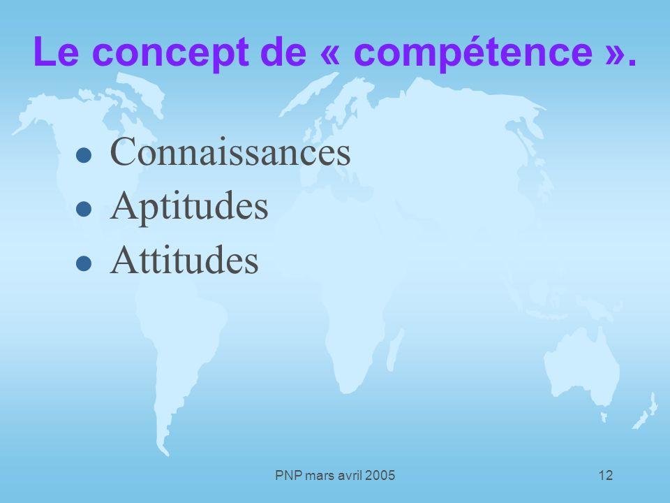 PNP mars avril 200512 Le concept de « compétence ». l Connaissances l Aptitudes l Attitudes