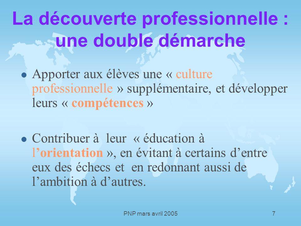 PNP mars avril 20058 La découverte professionnelle et la classe de troisième : deux dispositifs distincts La classe (optionnelle) de découverte professionnelle : 31 h 30, dont 6 heures (obligatoires) de découverte professionnelle.