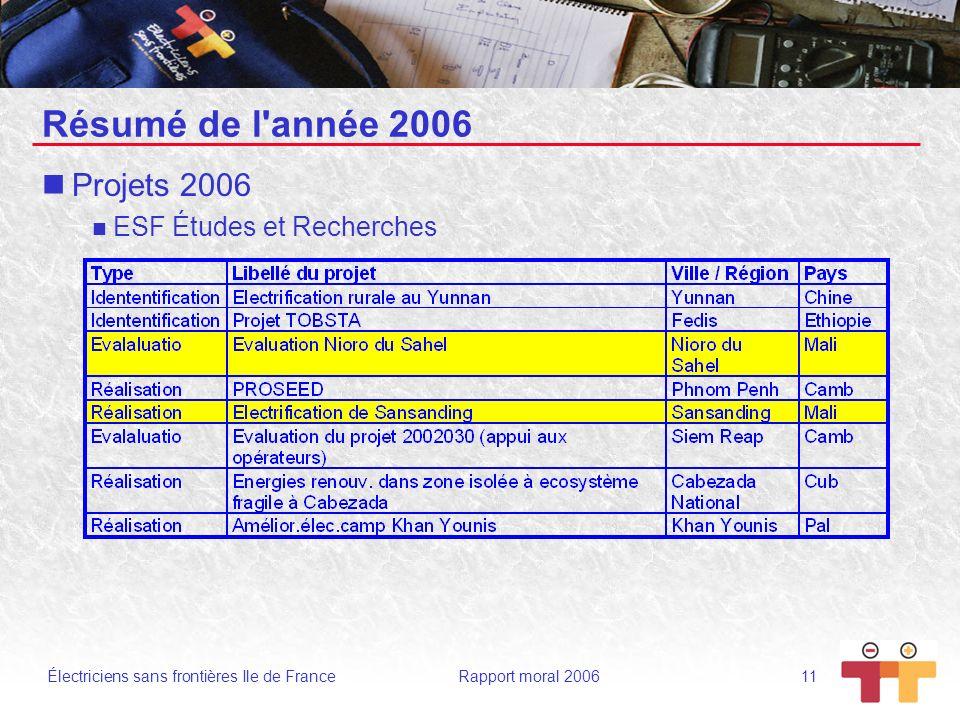 Électriciens sans frontières Ile de France Rapport moral 2006 11 Résumé de l'année 2006 Projets 2006 ESF Études et Recherches