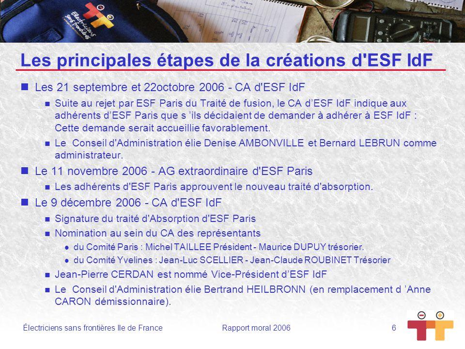 Électriciens sans frontières Ile de France Rapport moral 2006 27 Remerciements Sans les aides que mettent à notre disposition les Directions d E&R et de la DGSC beaucoup de choses ne se feraient pas ou plus difficilement, au nom de tous les bénévoles je tiens à les en remercier.