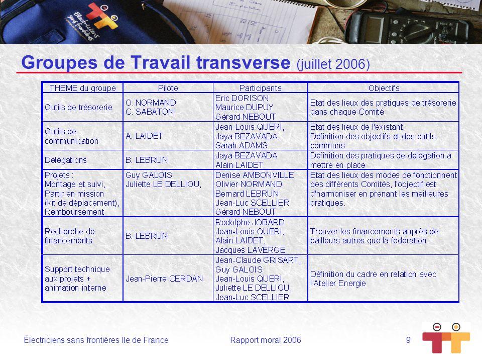 Électriciens sans frontières Ile de France Rapport moral 2006 10 Résumé de l année 2006 Les Associations préexistantes ont continué à fonctionner normalement, la fusion devenant effective au 1 er janvier 2007.
