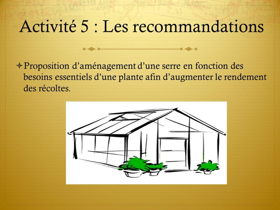 Activité 5 : Les recommandations Proposition daménagement dune serre en fonction des besoins essentiels dune plante afin daugmenter le rendement des r