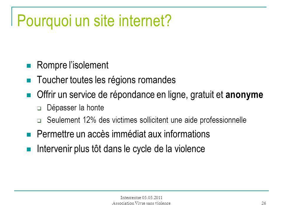 Intercentre 05.05.2011 Association Vivre sans violence 26 Pourquoi un site internet.