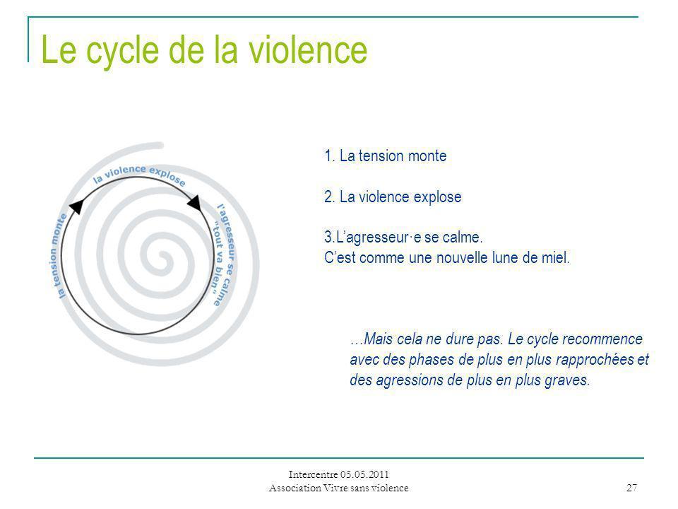 Intercentre 05.05.2011 Association Vivre sans violence 27 Le cycle de la violence 1.