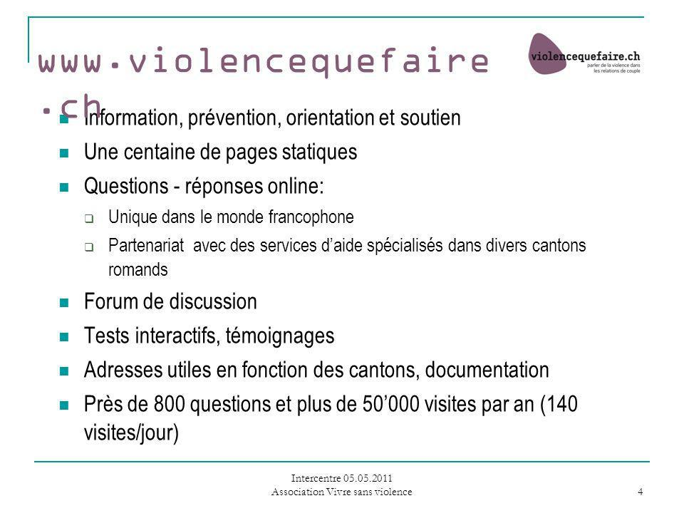 Intercentre 05.05.2011 Association Vivre sans violence 25 Impact de la violence Comportements à risque (Davis, 2008) Mise en danger de la santé (drogue, alcool) Comportements sexuels à risque Comportements auto-mutilants, troubles alimentaires Idées suicidaires Augmentation du risque de re-victimistation Sentiment dimpuissance, davenir bouché