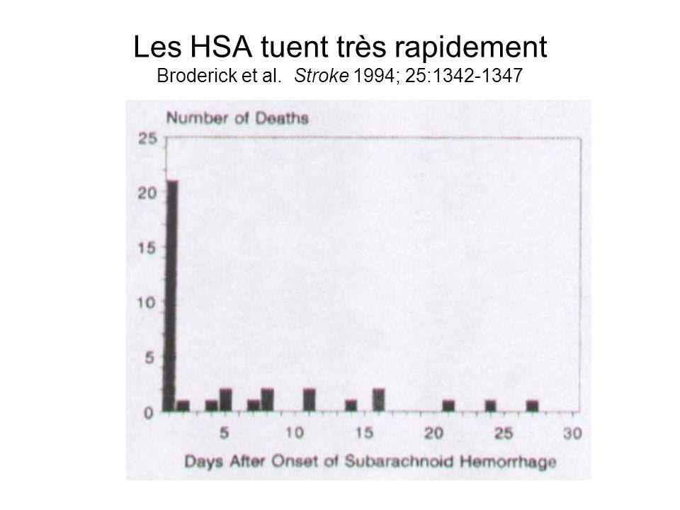 Les HSA tuent très rapidement Broderick et al. Stroke 1994; 25:1342-1347