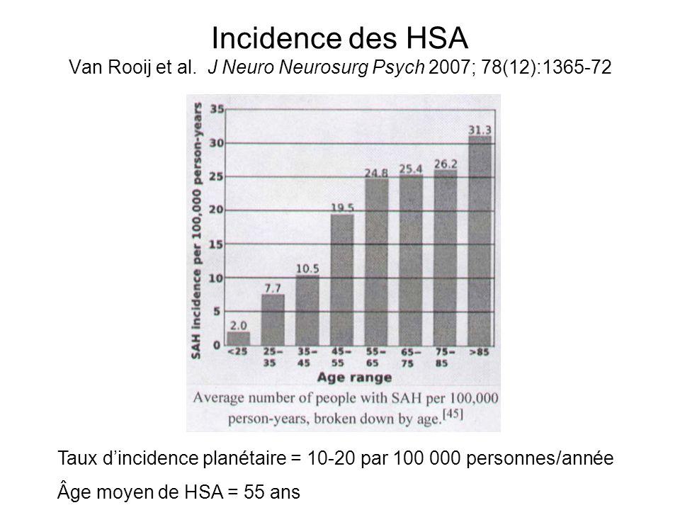 Incidence des HSA Van Rooij et al.