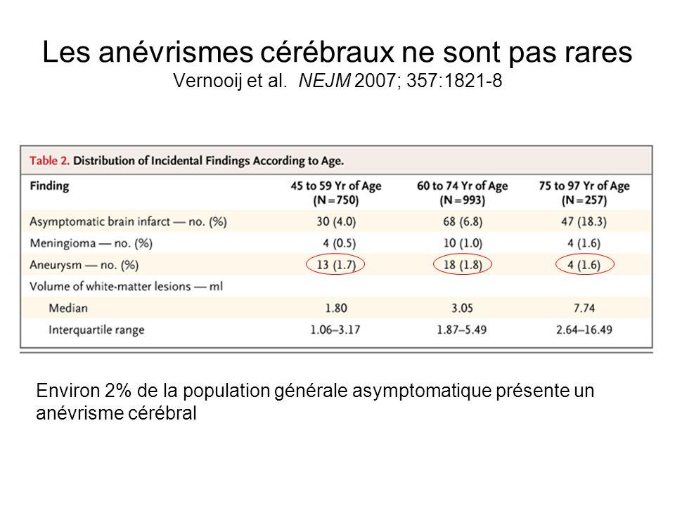 Les anévrismes cérébraux ne sont pas rares Vernooij et al.