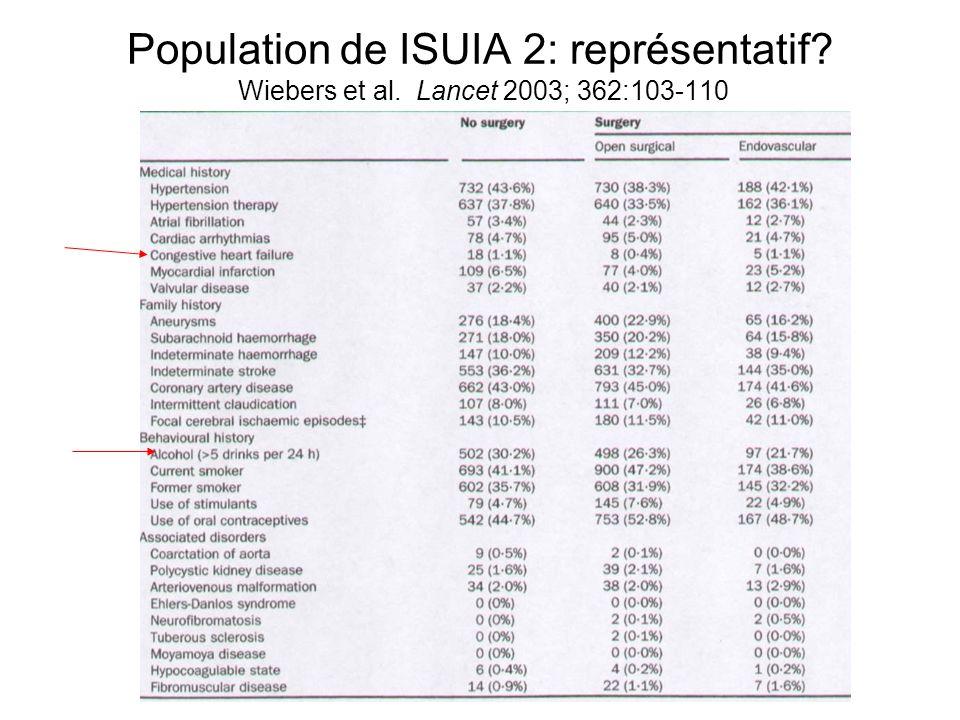 Population de ISUIA 2: représentatif? Wiebers et al. Lancet 2003; 362:103-110