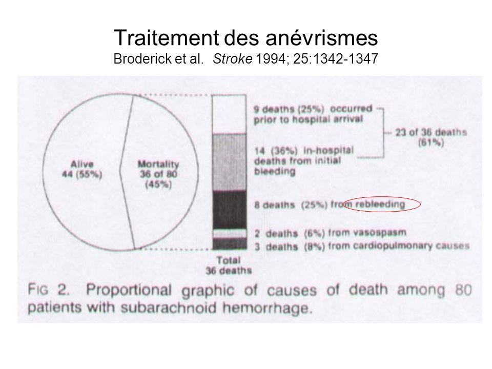 Traitement des anévrismes Broderick et al. Stroke 1994; 25:1342-1347