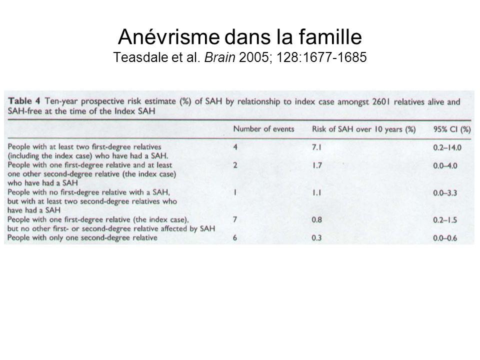 Anévrisme dans la famille Teasdale et al. Brain 2005; 128:1677-1685