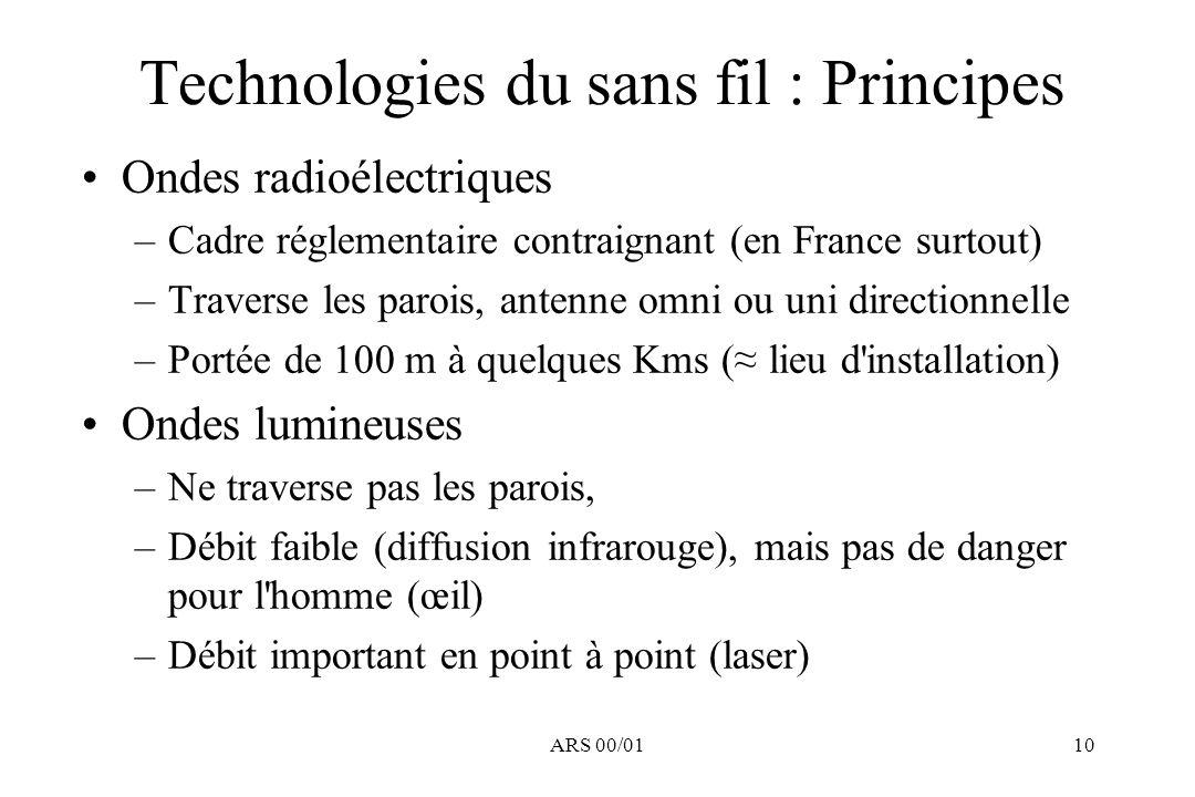 ARS 00/0110 Technologies du sans fil : Principes Ondes radioélectriques –Cadre réglementaire contraignant (en France surtout) –Traverse les parois, an