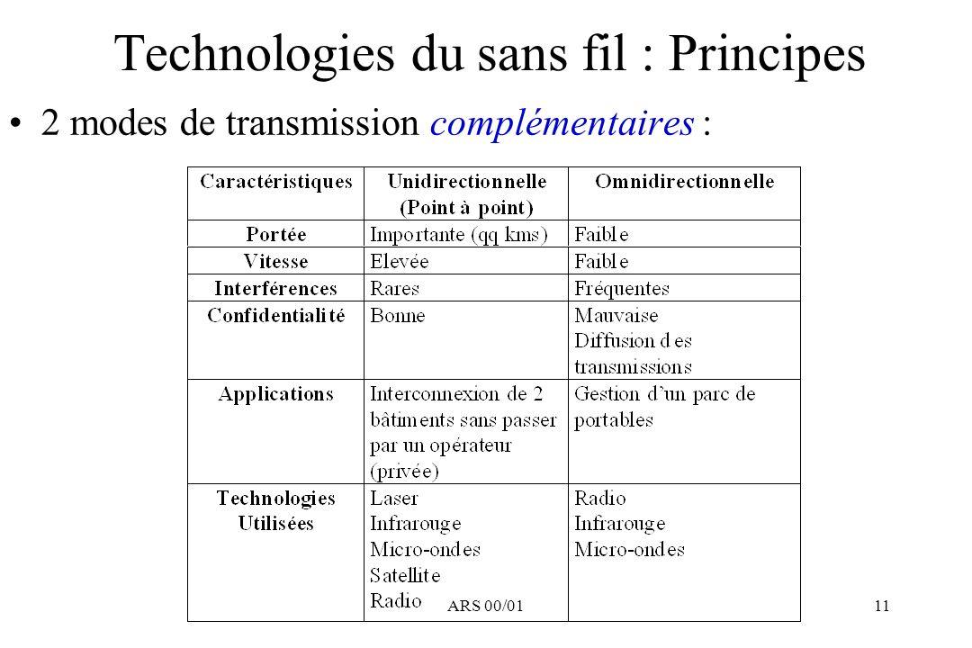 ARS 00/0111 Technologies du sans fil : Principes 2 modes de transmission complémentaires :