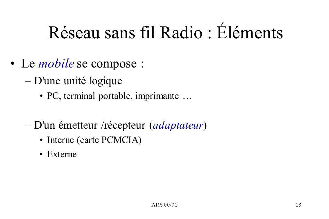 ARS 00/0113 Réseau sans fil Radio : Éléments Le mobile se compose : –D'une unité logique PC, terminal portable, imprimante … –D'un émetteur /récepteur