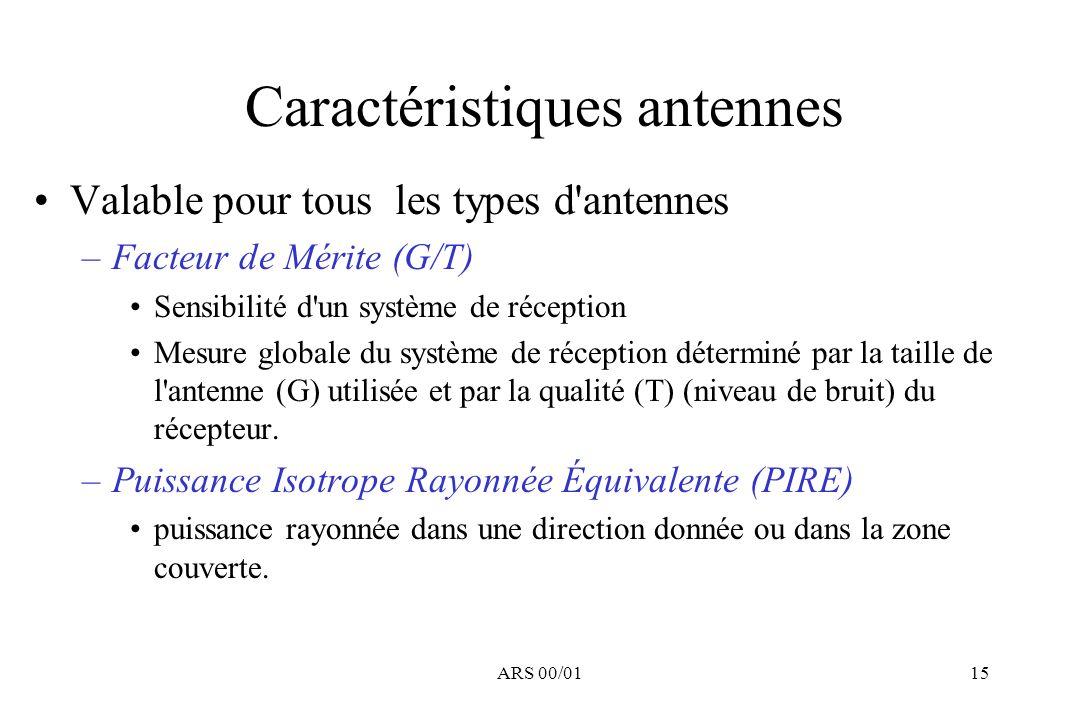 ARS 00/0115 Caractéristiques antennes Valable pour tous les types d'antennes –Facteur de Mérite (G/T) Sensibilité d'un système de réception Mesure glo