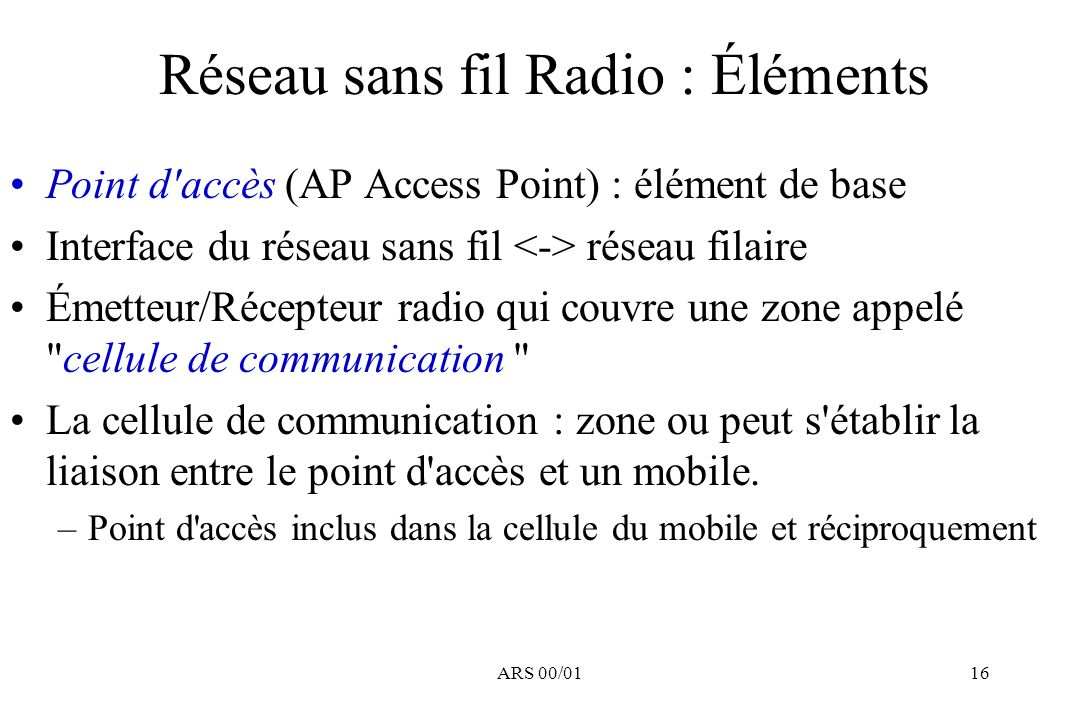 ARS 00/0116 Réseau sans fil Radio : Éléments Point d'accès (AP Access Point) : élément de base Interface du réseau sans fil réseau filaire Émetteur/Ré