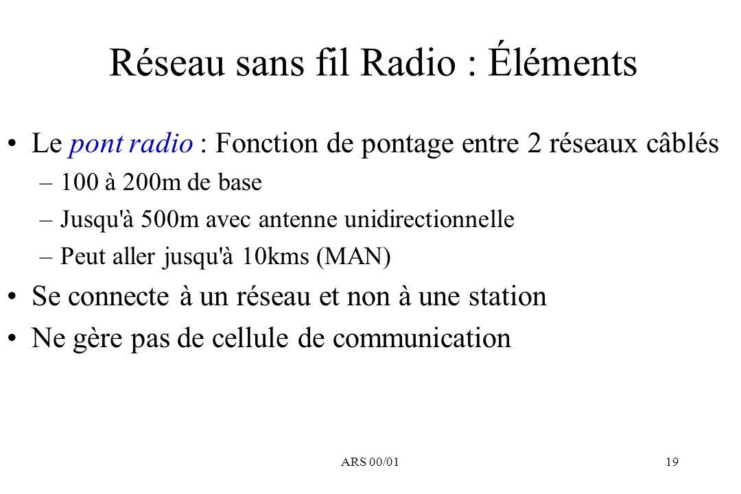 ARS 00/0119 Réseau sans fil Radio : Éléments Le pont radio : Fonction de pontage entre 2 réseaux câblés –100 à 200m de base –Jusqu'à 500m avec antenne