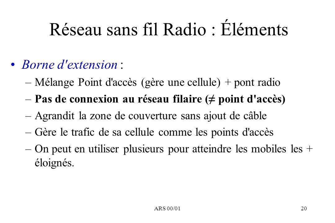 ARS 00/0120 Réseau sans fil Radio : Éléments Borne d'extension : –Mélange Point d'accès (gère une cellule) + pont radio –Pas de connexion au réseau fi