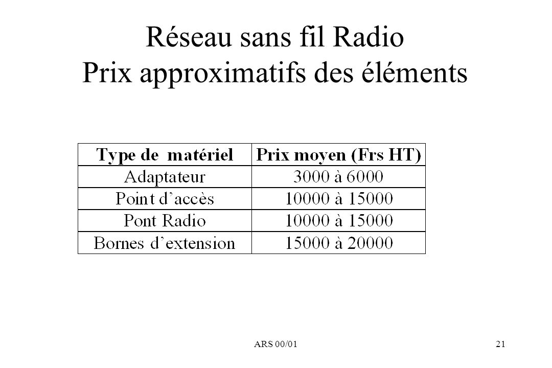 ARS 00/0121 Réseau sans fil Radio Prix approximatifs des éléments