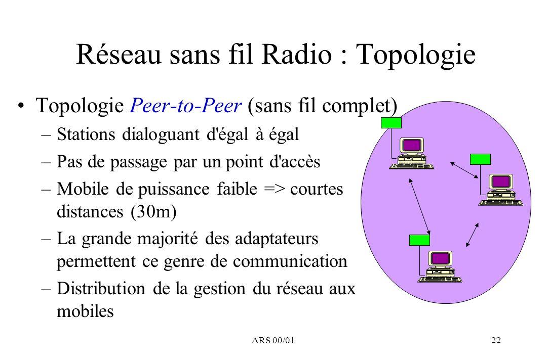 ARS 00/0122 Réseau sans fil Radio : Topologie Topologie Peer-to-Peer (sans fil complet) –Stations dialoguant d'égal à égal –Pas de passage par un poin