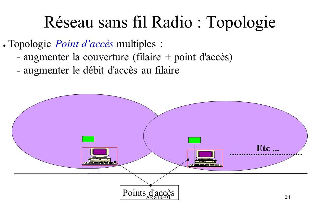 ARS 00/0124 Réseau sans fil Radio : Topologie Points d'accès l Topologie Point d'accès multiples : - augmenter la couverture (filaire + point d'accès)