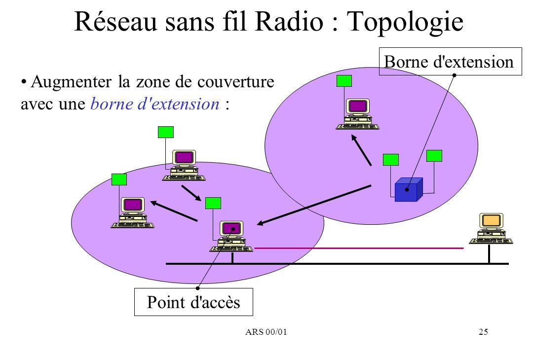ARS 00/0125 Réseau sans fil Radio : Topologie Point d'accès Borne d'extension Augmenter la zone de couverture avec une borne d'extension :
